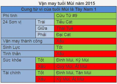 van-may-tuoi-mui-2015